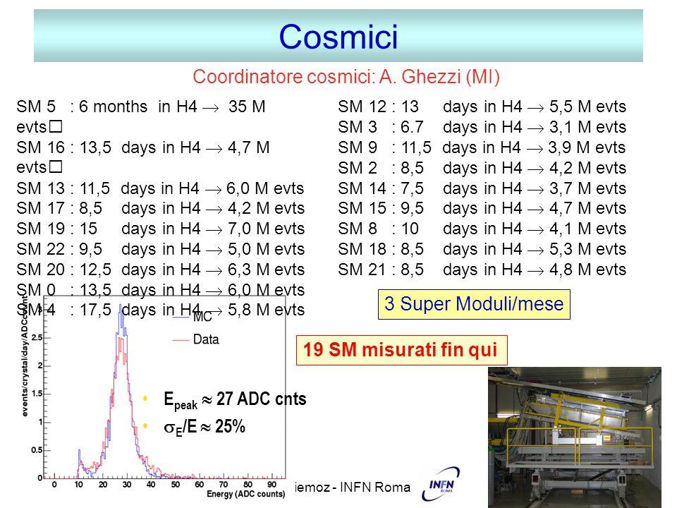Trieste 19-09-06M. Diemoz - INFN Roma Cosmici Coordinatore cosmici: A.