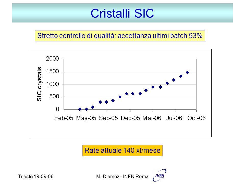 Trieste 19-09-06M.