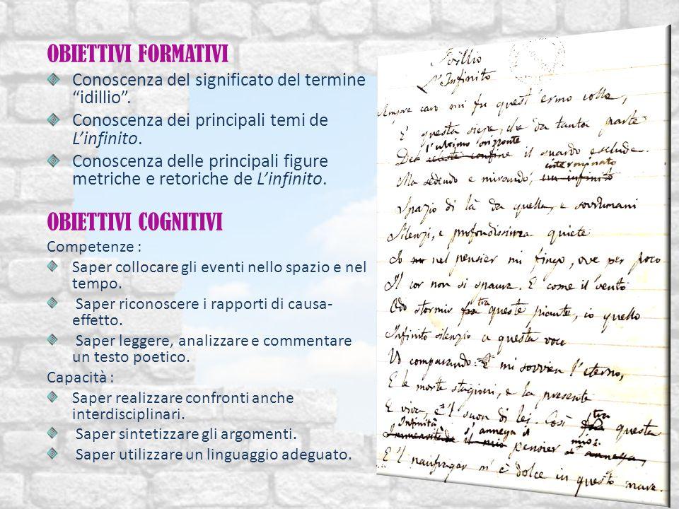 OBIETTIVI FORMATIVI Conoscenza del significato del termine idillio .