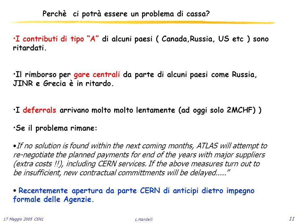 17 Maggio 2005 CSN1 L.Mandelli 11 Perchè ci potrà essere un problema di cassa.