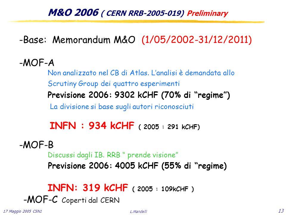 17 Maggio 2005 CSN1 L.Mandelli 13 -Base: Memorandum M&O (1/05/2002-31/12/2011) -MOF-A Non analizzato nel CB di Atlas.