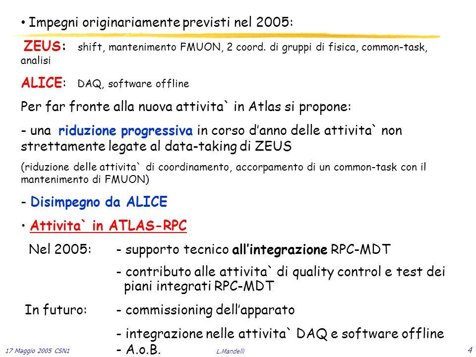 17 Maggio 2005 CSN1 L.Mandelli 4 Impegni originariamente previsti nel 2005: ZEUS: shift, mantenimento FMUON, 2 coord.