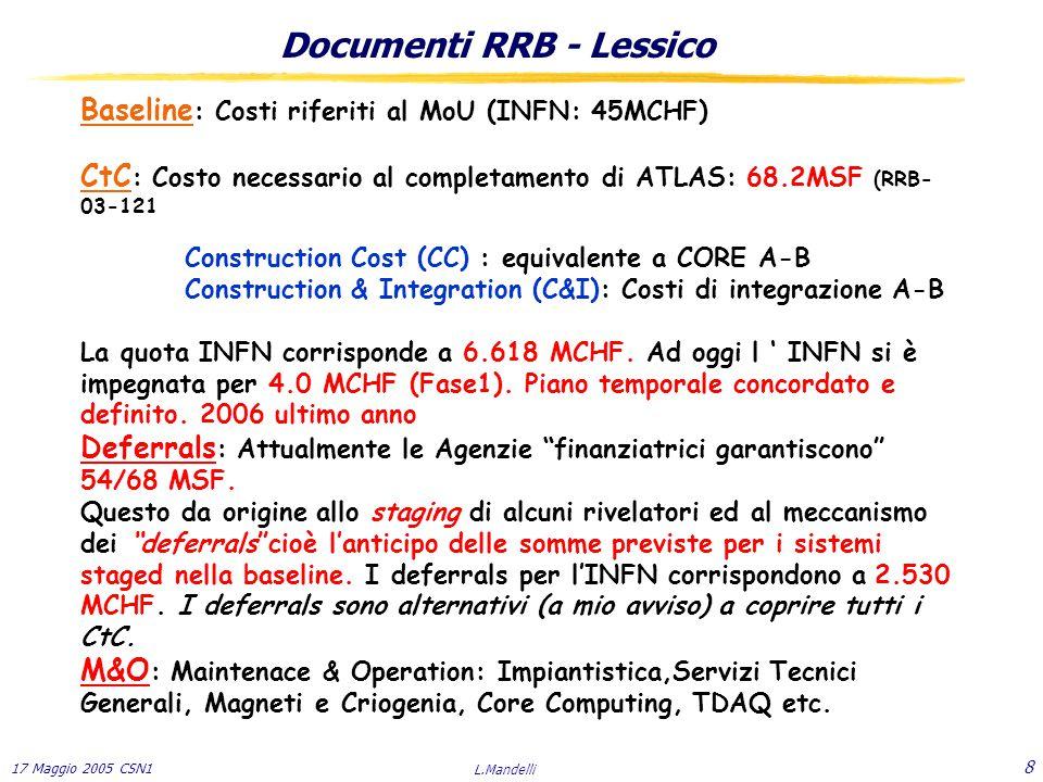 17 Maggio 2005 CSN1 L.Mandelli 19 Seguono slides spares