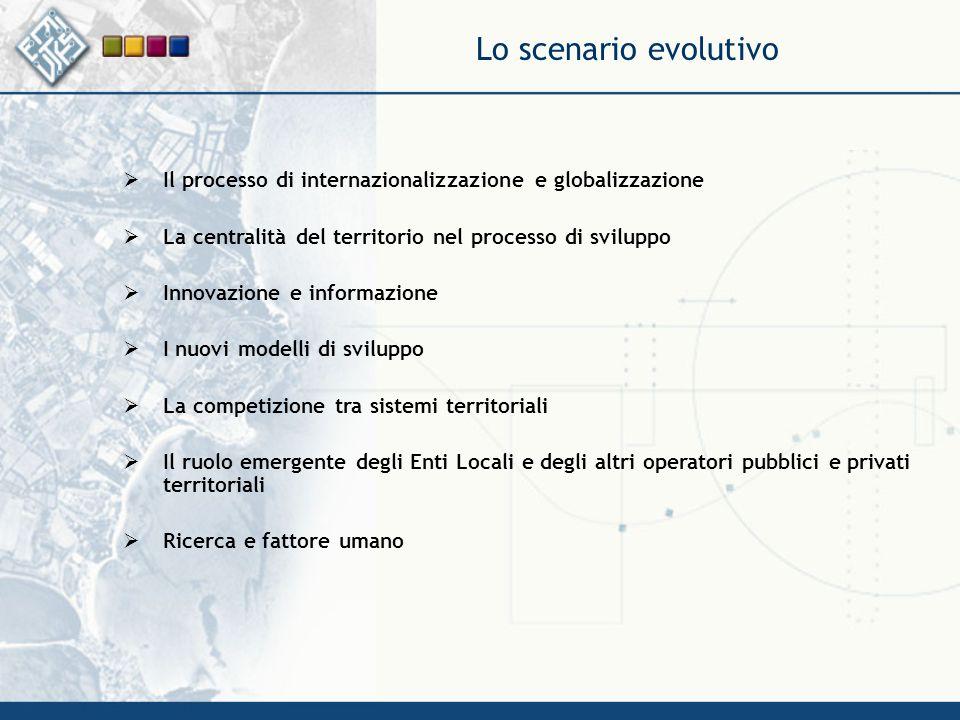 Lo scenario evolutivo  Il processo di internazionalizzazione e globalizzazione  La centralità del territorio nel processo di sviluppo  Innovazione