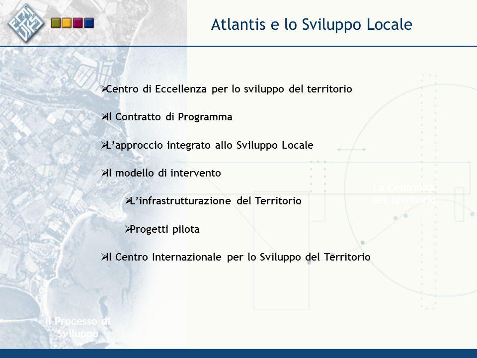 Il Processo di Sviluppo La Centralità del Territorio Atlantis e lo Sviluppo Locale  Centro di Eccellenza per lo sviluppo del territorio  Il Contratt