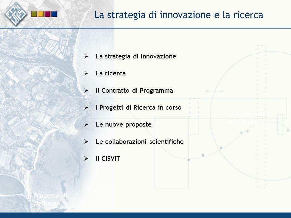 Il Processo di Sviluppo La Centralità del Territorio La strategia di innovazione e la ricerca  La strategia di innovazione  La ricerca  Il Contratt