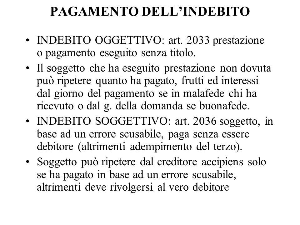 PAGAMENTO DELL'INDEBITO INDEBITO OGGETTIVO: art. 2033 prestazione o pagamento eseguito senza titolo. Il soggetto che ha eseguito prestazione non dovut