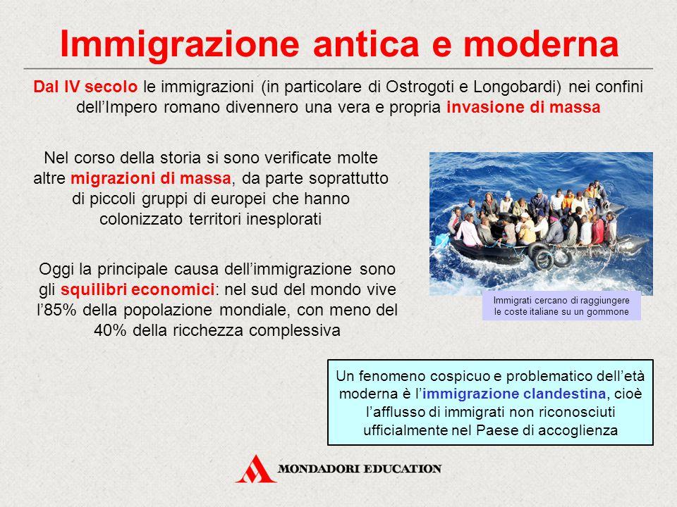 Immigrazione antica e moderna Nel corso della storia si sono verificate molte altre migrazioni di massa, da parte soprattutto di piccoli gruppi di eur