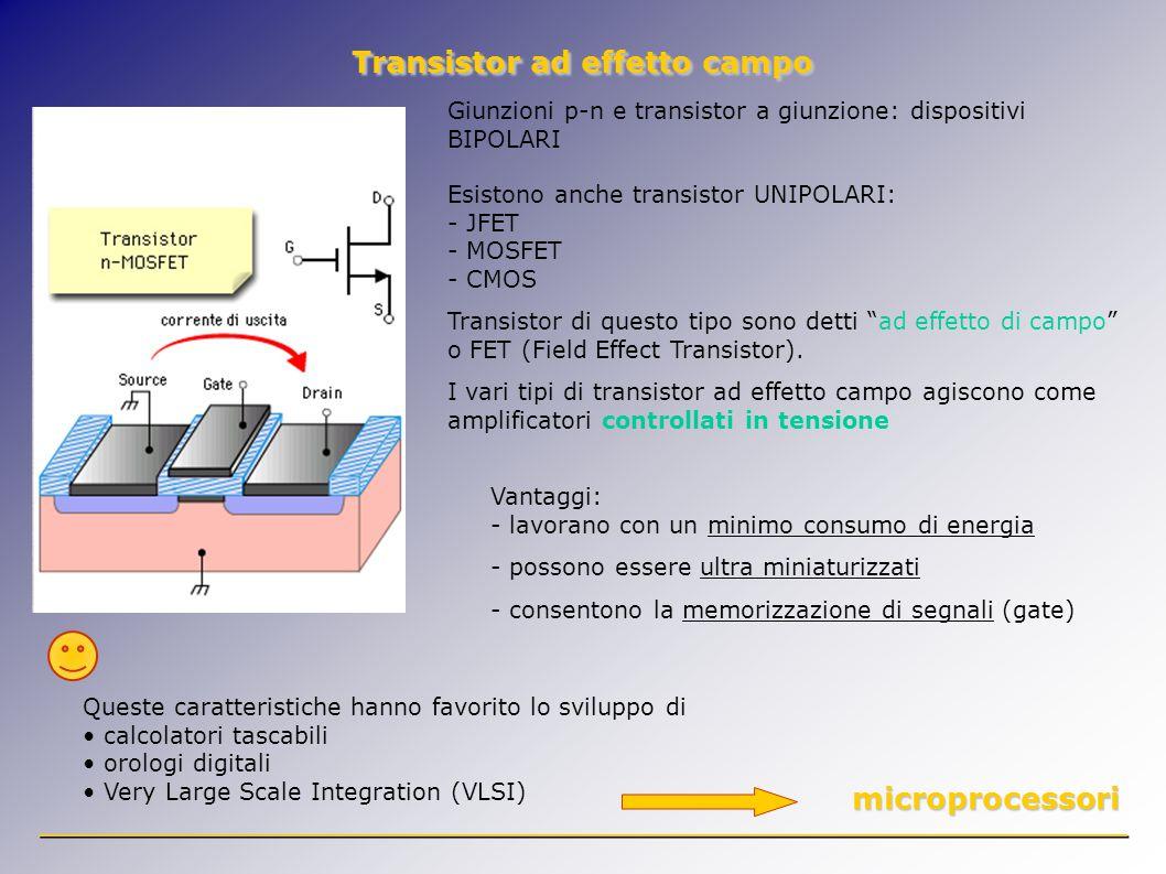Transistor ad effetto campo Giunzioni p-n e transistor a giunzione: dispositivi BIPOLARI Esistono anche transistor UNIPOLARI: - JFET - MOSFET - CMOS Transistor di questo tipo sono detti ad effetto di campo o FET (Field Effect Transistor).