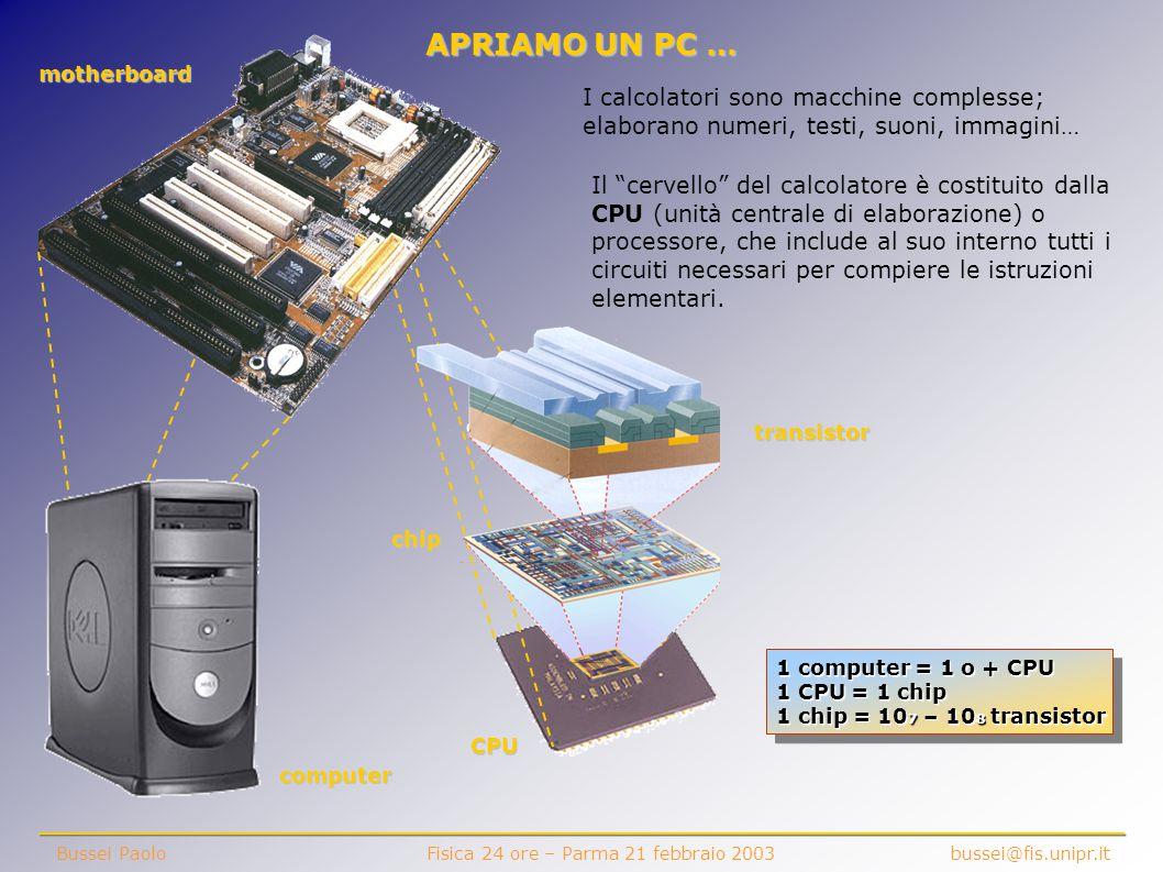 APRIAMO UN PC … I calcolatori sono macchine complesse; elaborano numeri, testi, suoni, immagini… Il cervello del calcolatore è costituito dalla CPU (unità centrale di elaborazione) o processore, che include al suo interno tutti i circuiti necessari per compiere le istruzioni elementari.