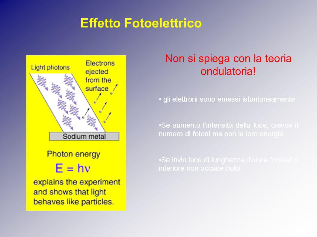 Effetto Fotoelettrico Non si spiega con la teoria ondulatoria.