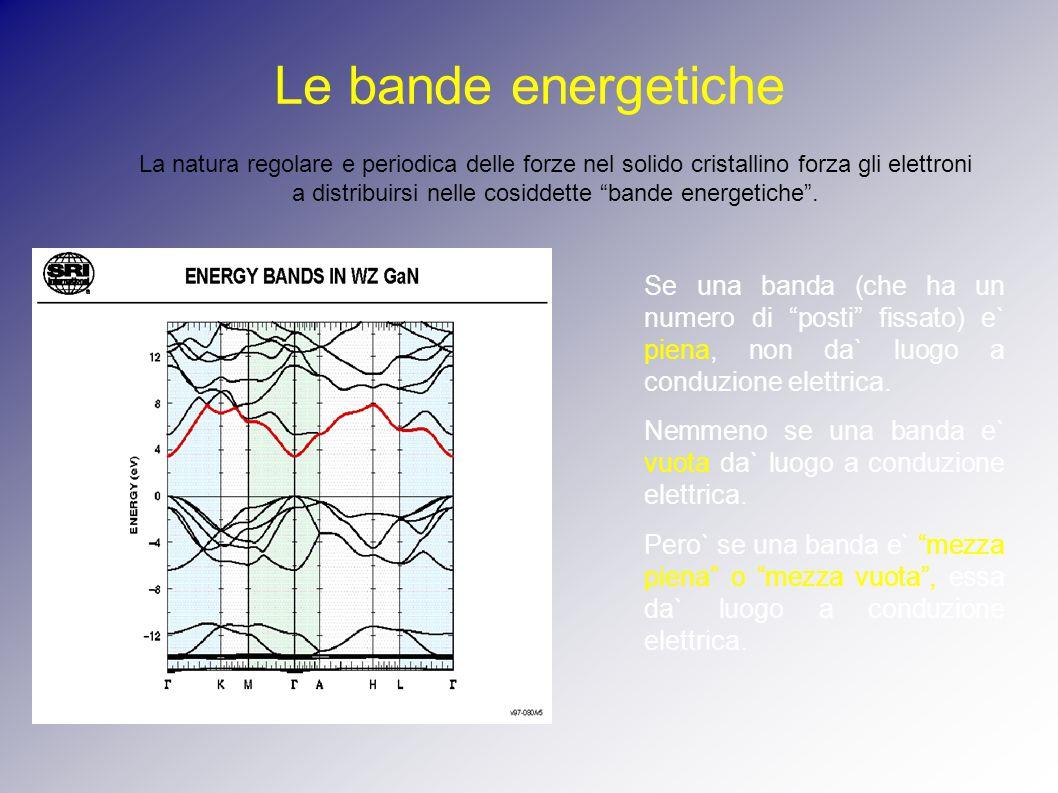 Le bande energetiche La natura regolare e periodica delle forze nel solido cristallino forza gli elettroni a distribuirsi nelle cosiddette bande energetiche .