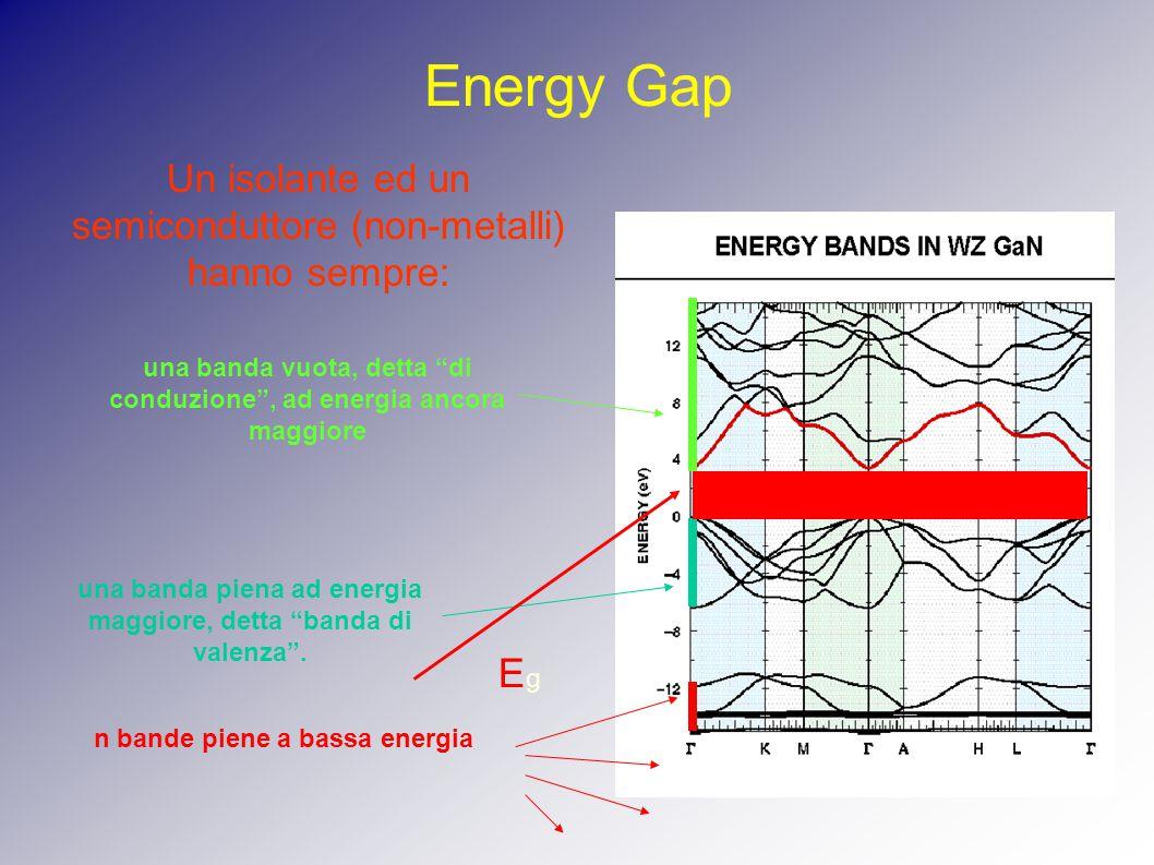 Energy Gap Un isolante ed un semiconduttore (non-metalli) hanno sempre: n bande piene a bassa energia una banda piena ad energia maggiore, detta banda di valenza .