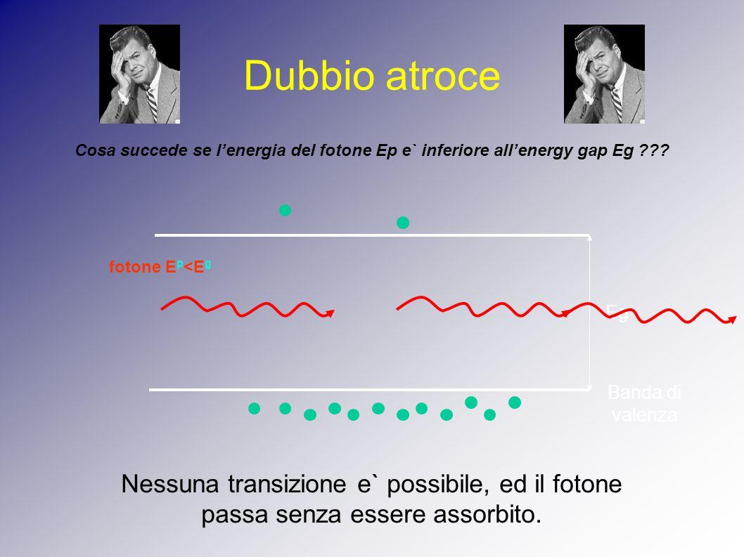 Dubbio atroce Cosa succede se l'energia del fotone Ep e` inferiore all'energy gap Eg ??.