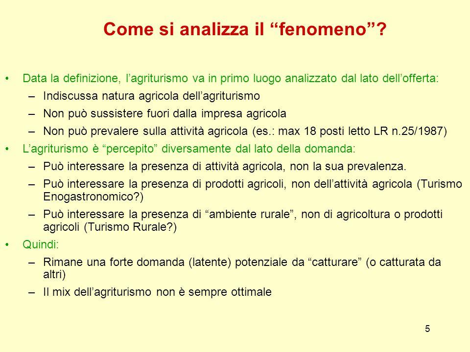 5 Come si analizza il fenomeno .