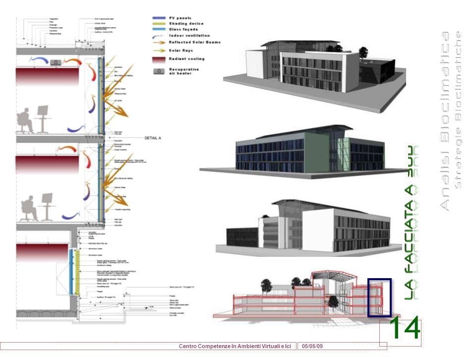 05/05/09 Centro Competenze In Ambienti Virtuali e Ici 14