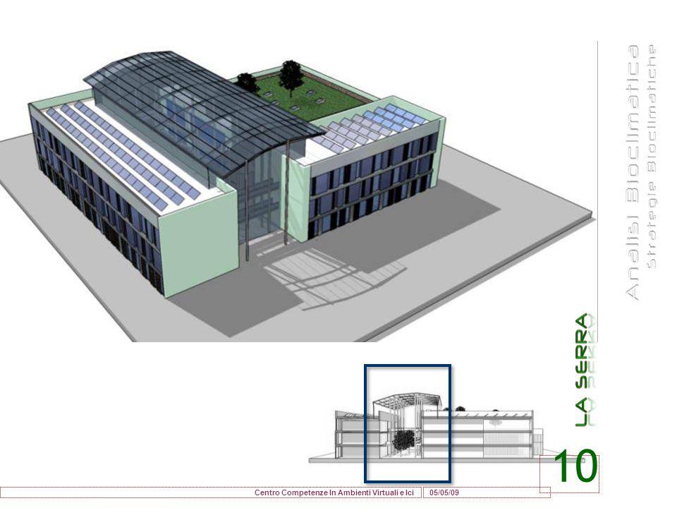 05/05/09 Centro Competenze In Ambienti Virtuali e Ici 10