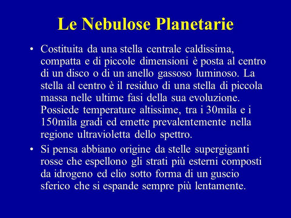 Le Nebulose Planetarie Costituita da una stella centrale caldissima, compatta e di piccole dimensioni è posta al centro di un disco o di un anello gassoso luminoso.
