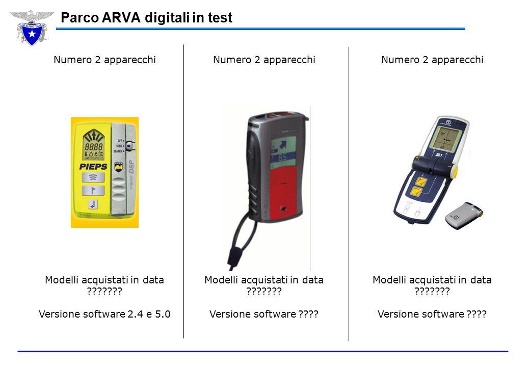 Parco ARVA digitali in test Modelli acquistati in data ??????.
