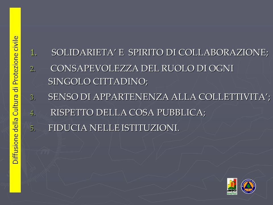 1. SOLIDARIETA' E SPIRITO DI COLLABORAZIONE; 2.