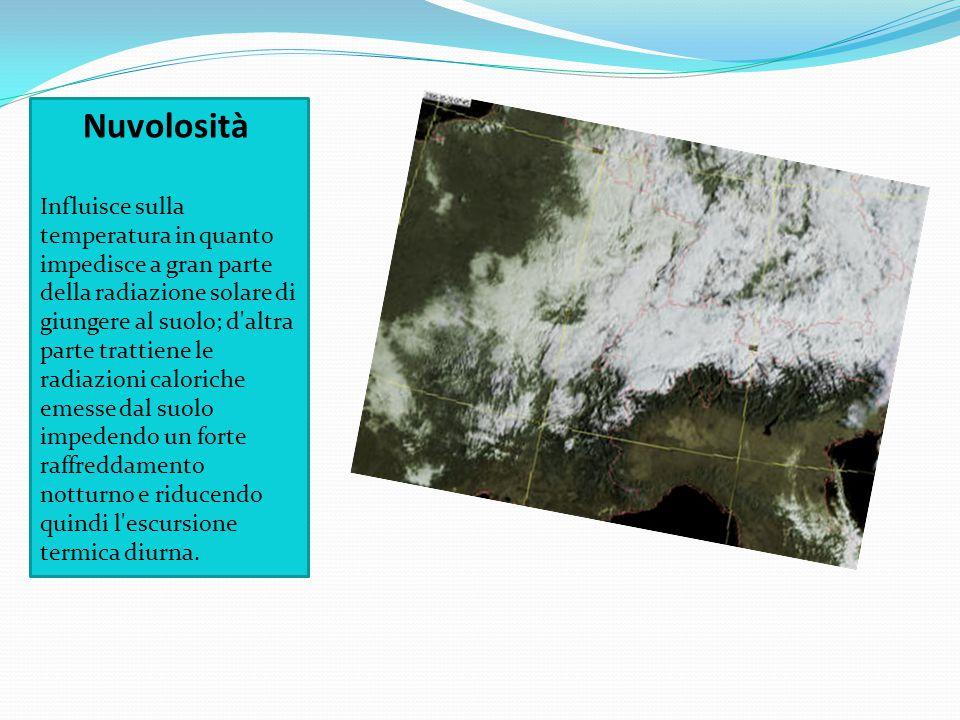 Nuvolosità Influisce sulla temperatura in quanto impedisce a gran parte della radiazione solare di giungere al suolo; d'altra parte trattiene le radia