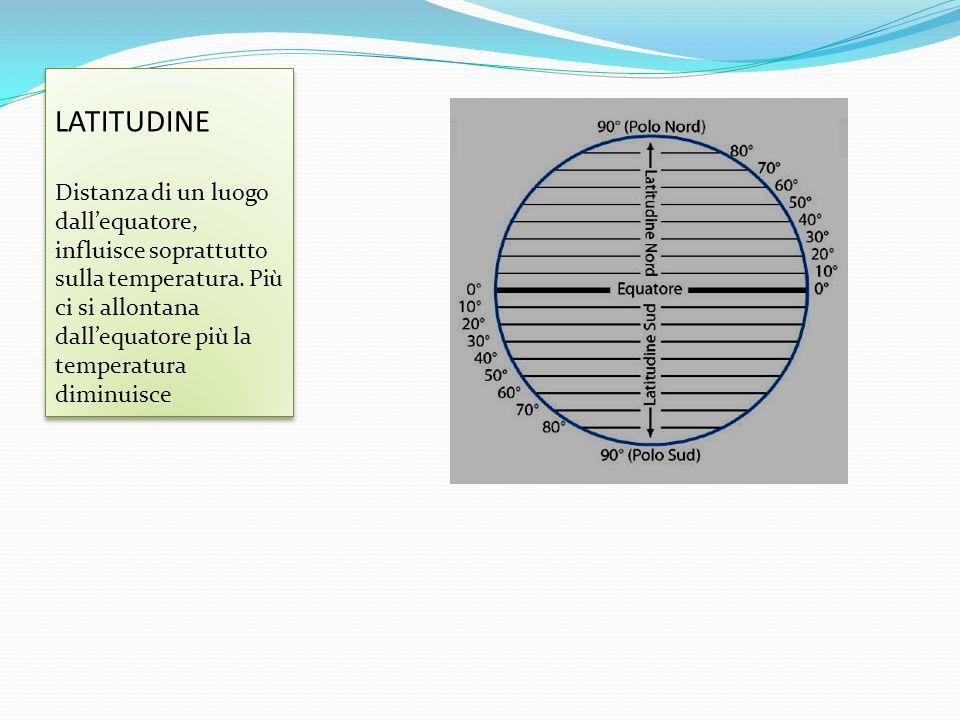 LATITUDINE Distanza di un luogo dall'equatore, influisce soprattutto sulla temperatura. Più ci si allontana dall'equatore più la temperatura diminuisc