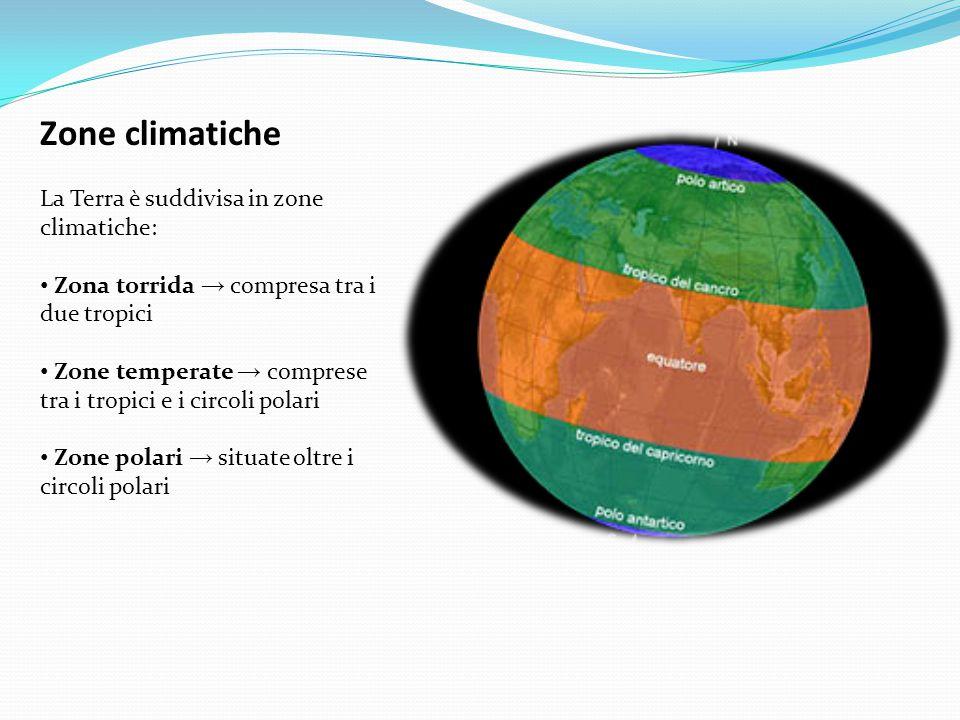 Zone climatiche La Terra è suddivisa in zone climatiche: Zona torrida → compresa tra i due tropici Zone temperate → comprese tra i tropici e i circoli