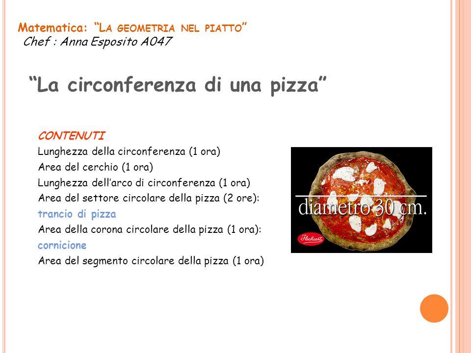 """Matematica: """"L A GEOMETRIA NEL PIATTO """" Chef : Anna Esposito A047 CONTENUTI Lunghezza della circonferenza (1 ora) Area del cerchio (1 ora) Lunghezza d"""