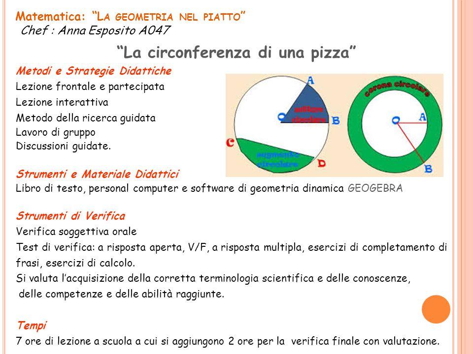 Metodi e Strategie Didattiche Lezione frontale e partecipata Lezione interattiva Metodo della ricerca guidata Lavoro di gruppo Discussioni guidate. St