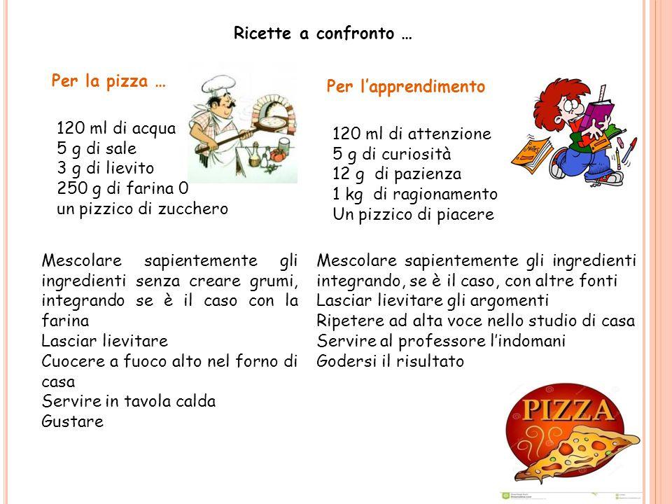 Chimica: La pizza un piatto unico Chef: Giovanna Conte A013 Le macromolecole a tavola La pizza è un pasto completo.