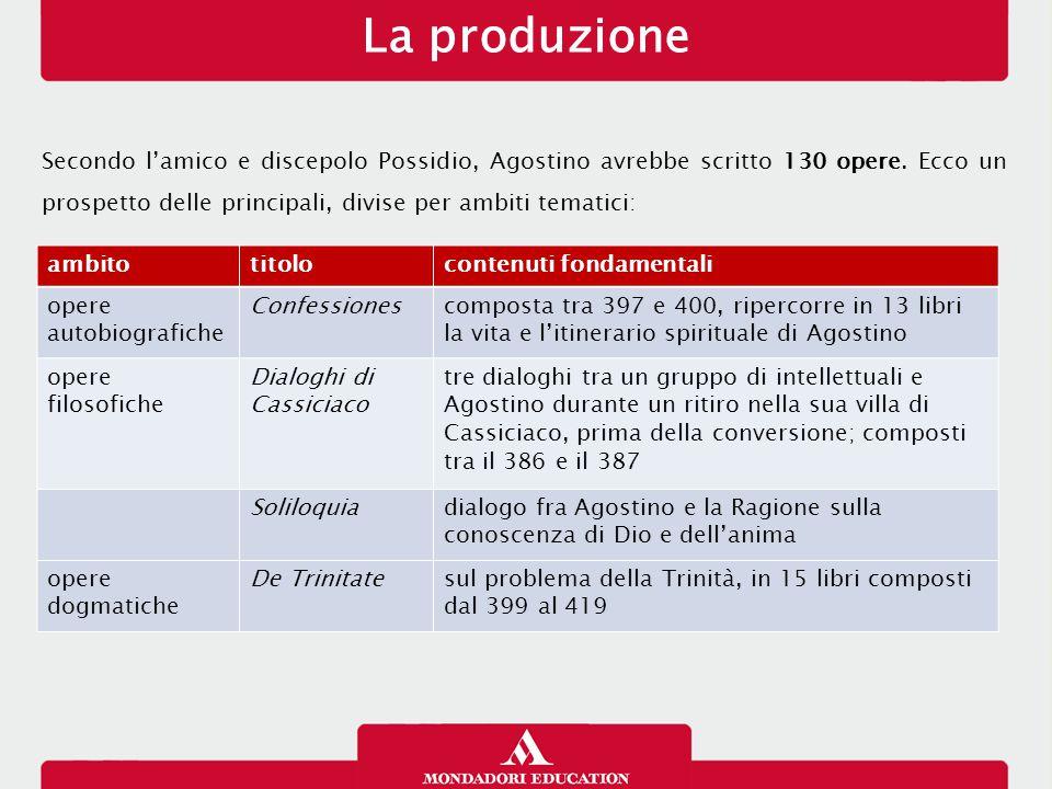 La produzione Secondo l'amico e discepolo Possidio, Agostino avrebbe scritto 130 opere. Ecco un prospetto delle principali, divise per ambiti tematici