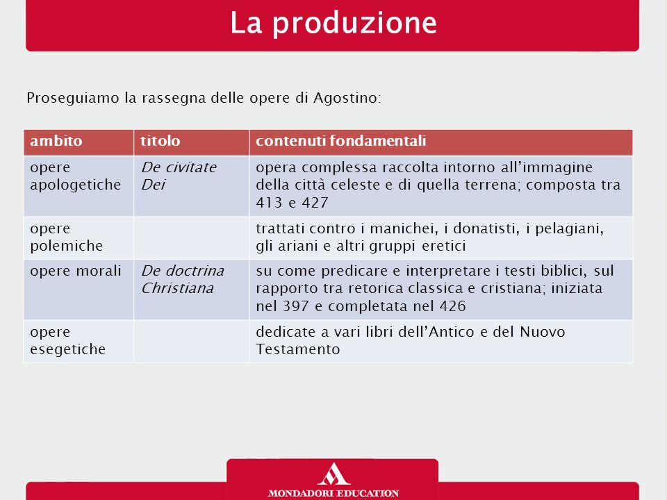 La produzione Proseguiamo la rassegna delle opere di Agostino: ambitotitolocontenuti fondamentali opere apologetiche De civitate Dei opera complessa r