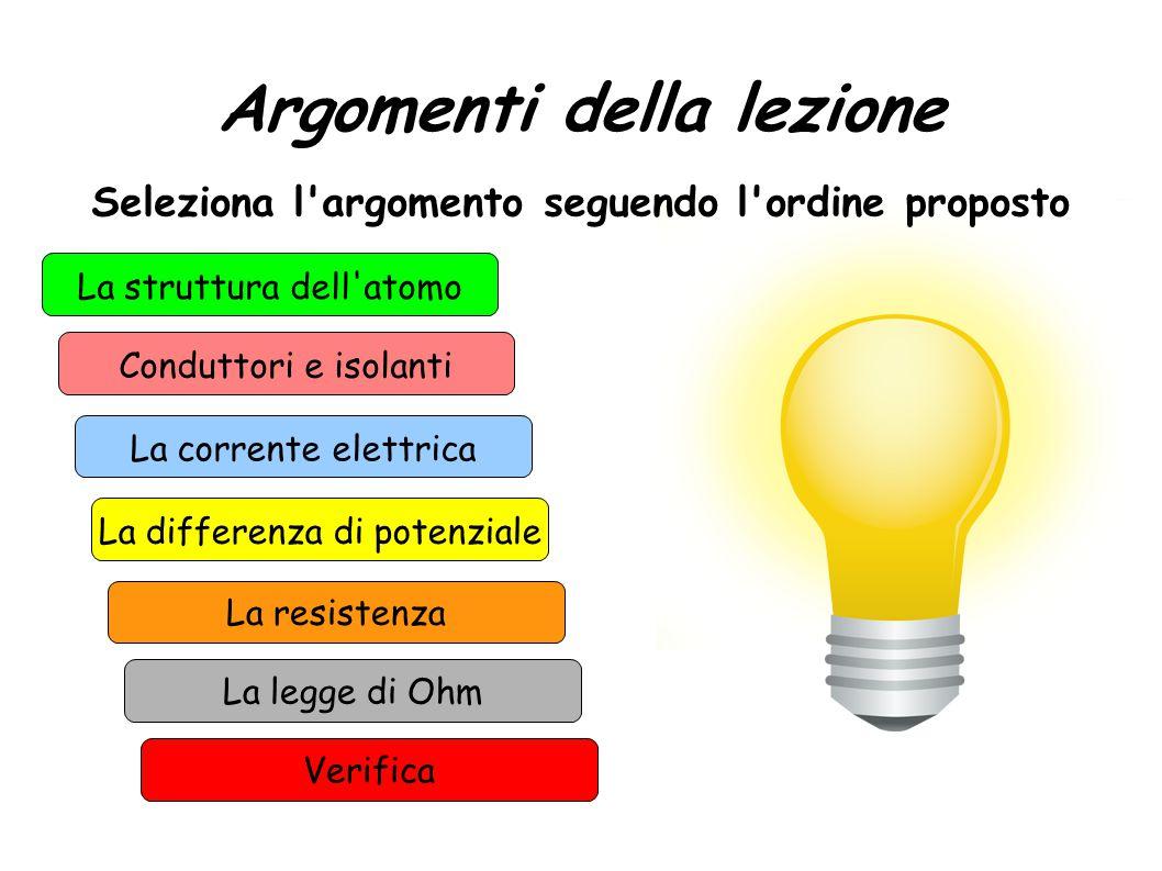 Obiettivo Al termine della lezione sarai in grado di Descrivere la struttura dell'atomo Definire le grandezze elettriche fondamentali