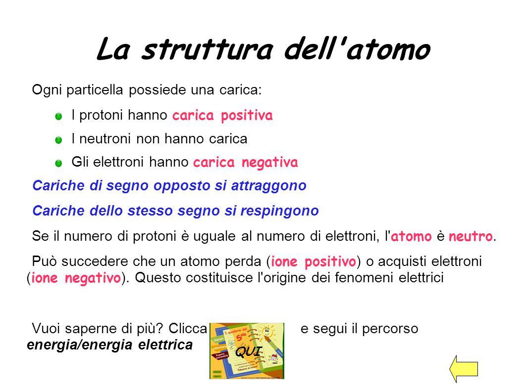 La struttura dell'atomo La materia è costituita da particelle piccolissime: GLI ATOMI Ogni atomo è costitutito da una parte centrale: il nucleo Ogni n