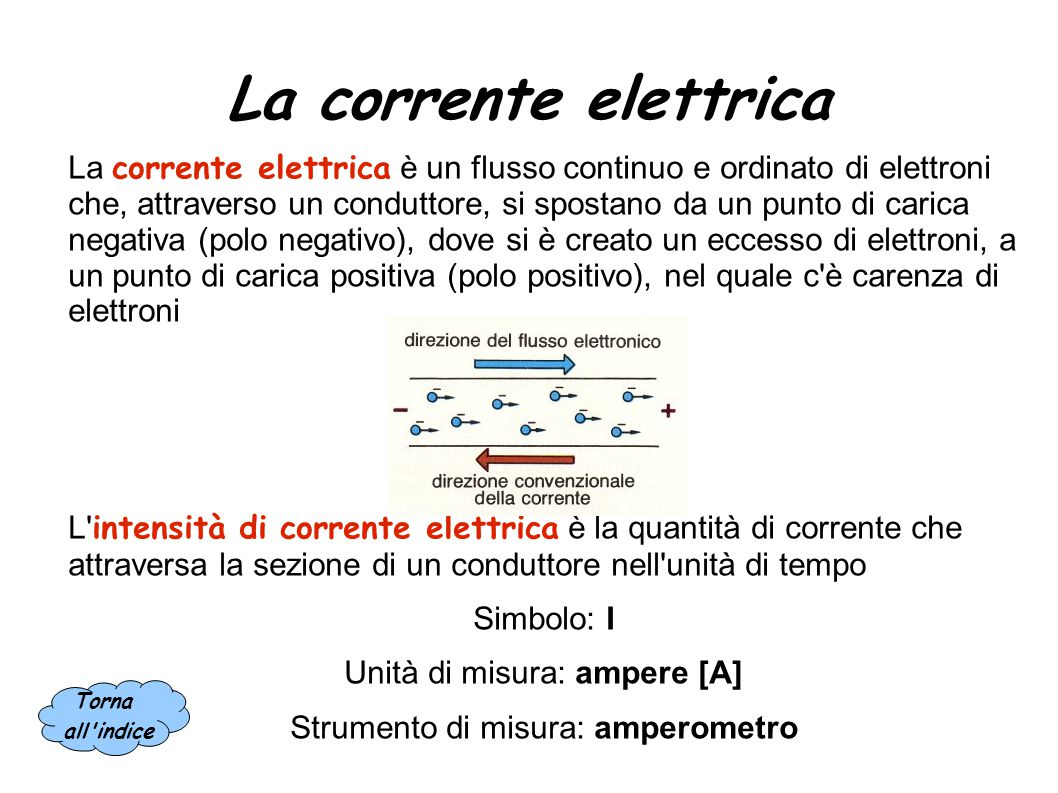 Conduttori e isolanti In funzione del loro comportamento nei confronti dell'elettricità, i materiali si suddividono in Conduttori : gli elettroni sono