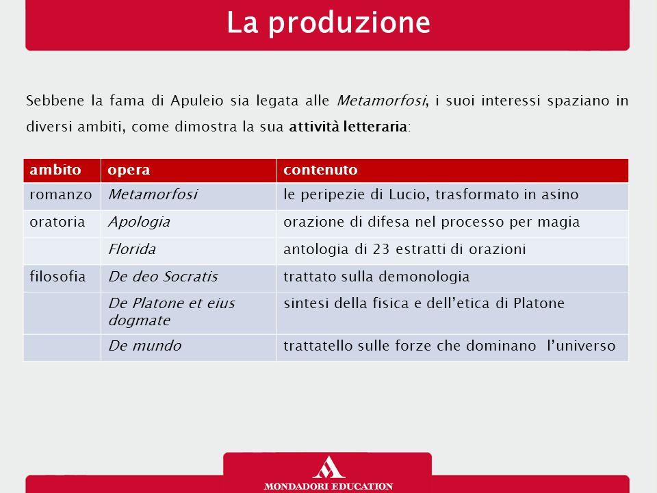 La produzione Sebbene la fama di Apuleio sia legata alle Metamorfosi, i suoi interessi spaziano in diversi ambiti, come dimostra la sua attività lette
