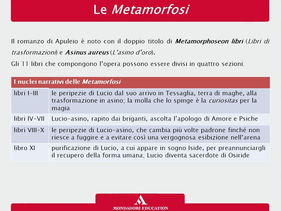Le Metamorfosi Il romanzo di Apuleio è noto con il doppio titolo di Metamorphoseon libri (Libri di trasformazioni) e Asinus aureus (L'asino d'oro). Gl