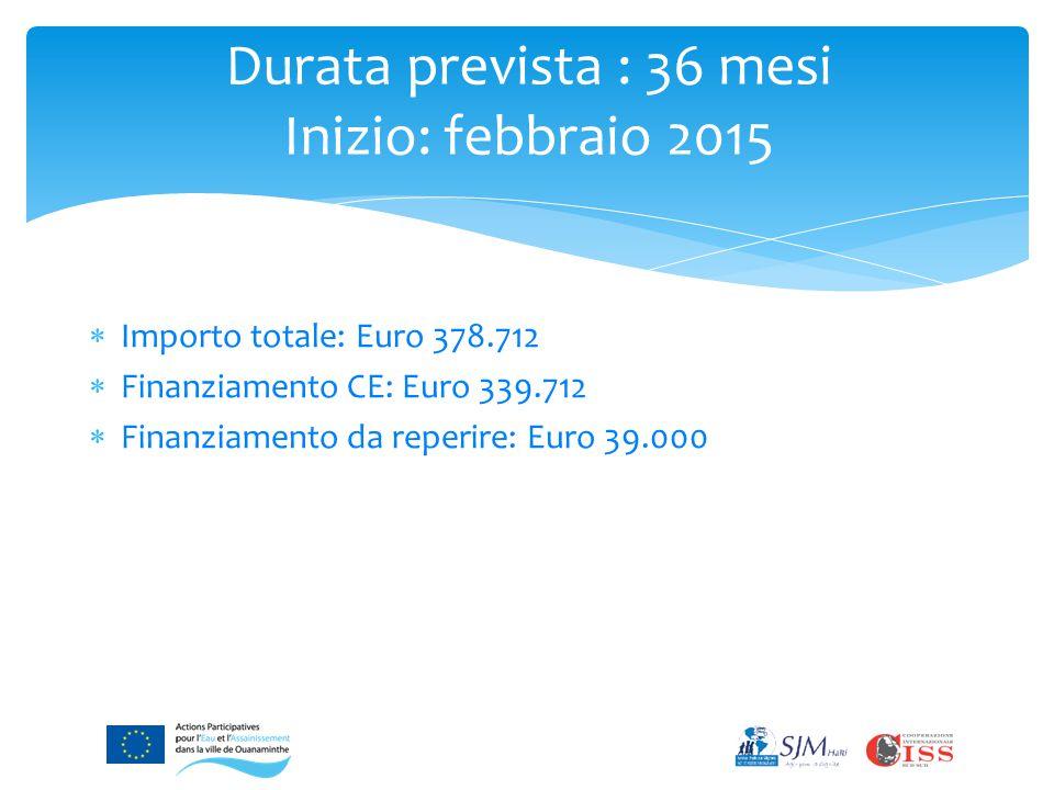 Durata prevista : 36 mesi Inizio: febbraio 2015  Importo totale: Euro 378.712  Finanziamento CE: Euro 339.712  Finanziamento da reperire: Euro 39.000