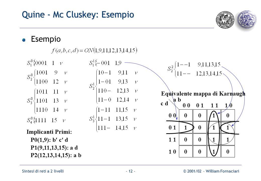 Sintesi di reti a 2 livelli© 2001/02 - William Fornaciari- 12 - 0010 1011 0011 0010 0 0 11 1 0 0 0 1 1 1 0 a b c d Equivalente mappa di Karnaugh Implicanti Primi: P0(1,9): b c d P1(9,11,13,15): a d P2(12,13,14,15): a b Quine - Mc Cluskey: Esempio Esempio