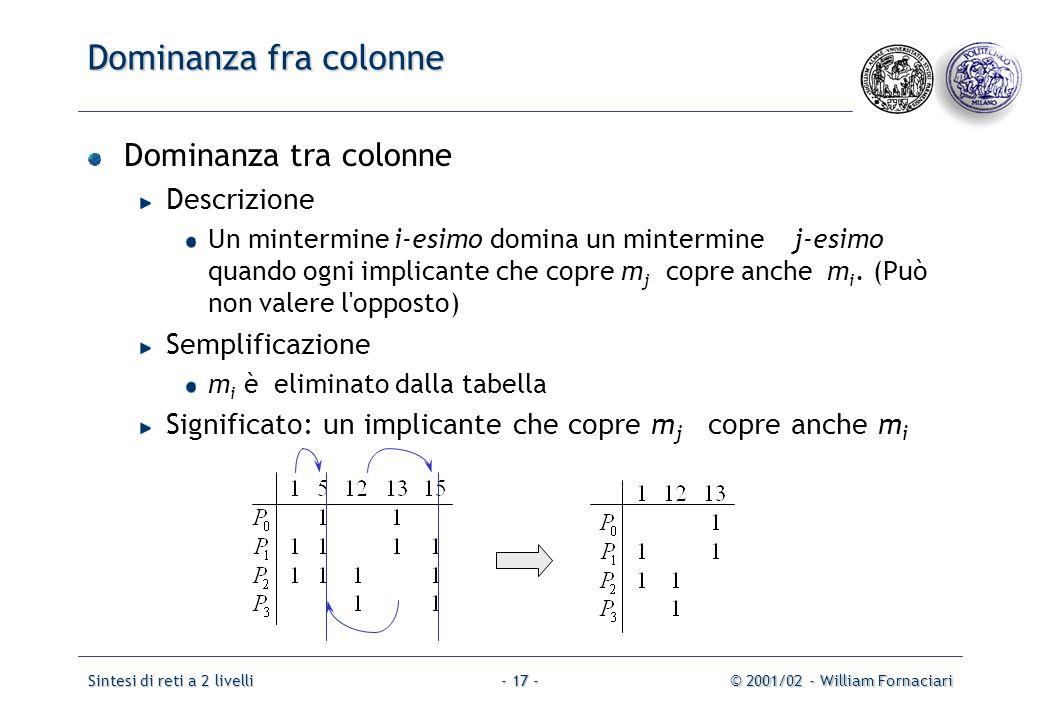 Sintesi di reti a 2 livelli© 2001/02 - William Fornaciari- 17 - Dominanza tra colonne Descrizione Un mintermine i-esimo domina un mintermine j-esimo quando ogni implicante che copre m j copre anche m i.