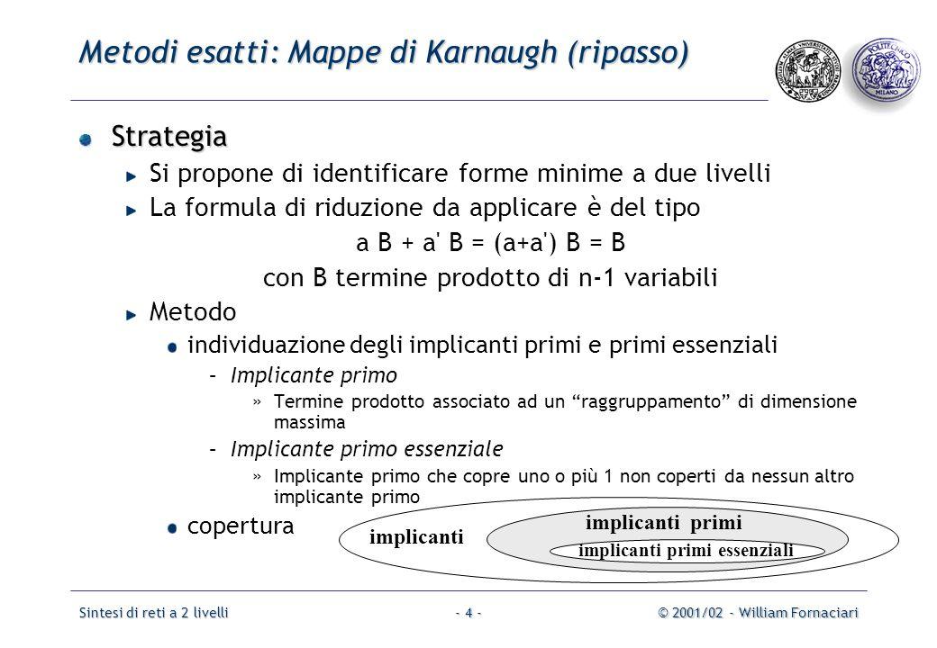Sintesi di reti a 2 livelli© 2001/02 - William Fornaciari- 4 - Metodi esatti: Mappe di Karnaugh (ripasso) Strategia Si propone di identificare forme minime a due livelli La formula di riduzione da applicare è del tipo a B + a B = (a+a ) B = B con B termine prodotto di n-1 variabili Metodo individuazione degli implicanti primi e primi essenziali –Implicante primo »Termine prodotto associato ad un raggruppamento di dimensione massima –Implicante primo essenziale »Implicante primo che copre uno o più 1 non coperti da nessun altro implicante primo copertura implicanti implicanti primi implicanti primi essenziali