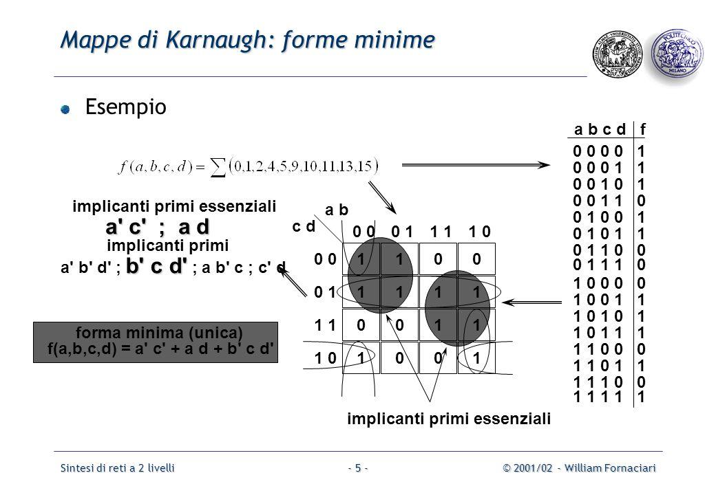 Sintesi di reti a 2 livelli© 2001/02 - William Fornaciari- 5 - Mappe di Karnaugh: forme minime Esempio 0 0 0 0 1 0 0 0 1 1 0 0 1 0 1 0 0 1 1 0 0 1 0 0 1 0 1 0 1 1 0 1 1 0 0 0 1 1 1 0 1 0 0 0 0 1 0 0 1 1 1 0 1 0 1 1 0 1 1 1 1 1 0 0 0 1 1 0 1 1 1 1 1 0 0 1 1 1 1 1 a b c d f 1100 1111 0011 1001 0 0 11 1 0 0 0 1 1 1 0 a b c d implicanti primi essenziali a c ; a d implicanti primi b c d a b d ; b c d ; a b c ; c d f(a,b,c,d) = a c + a d + b c d forma minima (unica)