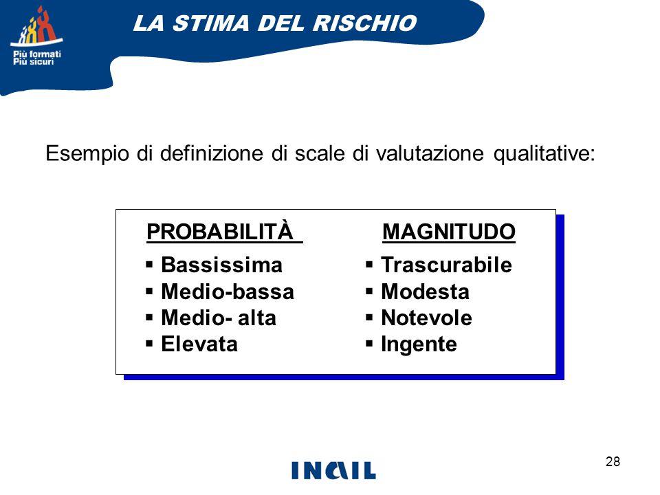 28 Esempio di definizione di scale di valutazione qualitative: PROBABILITÀ MAGNITUDO  Bassissima  Medio-bassa  Medio- alta  Elevata  Trascurabile  Modesta  Notevole  Ingente LA STIMA DEL RISCHIO