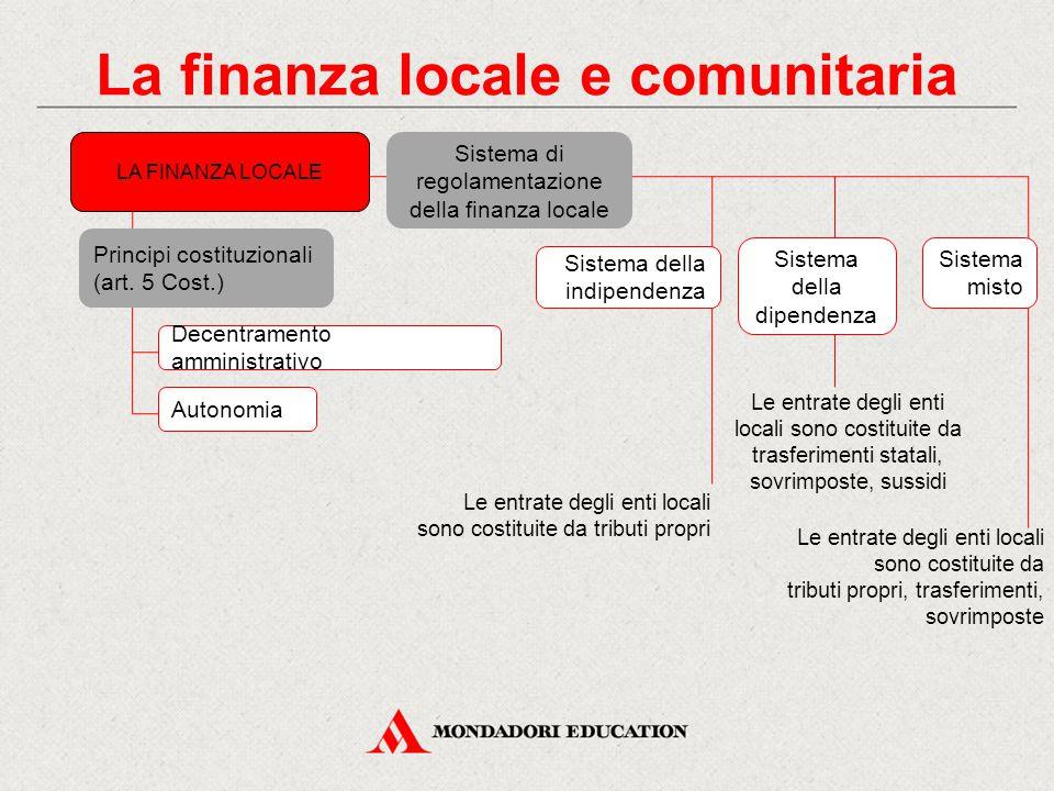 LA FINANZA LOCALE Principi costituzionali (art. 5 Cost.) Decentramento amministrativo Sistema di regolamentazione della finanza locale Sistema della i