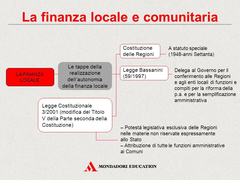 Le tappe della realizzazione dell'autonomia della finanza locale LA FINANZA LOCALE Costituzione delle Regioni A statuto speciale (1948-anni Settanta)