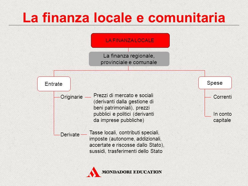 La finanza regionale, provinciale e comunale LA FINANZA LOCALE Entrate Spese Prezzi di mercato e sociali (derivanti dalla gestione di beni patrimonial