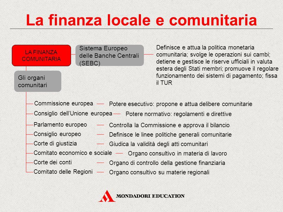 La finanza locale e comunitaria Gli organi comunitari LA FINANZA COMUNITARIA Commissione europea Potere esecutivo: propone e attua delibere comunitari