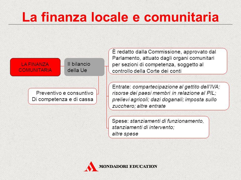 La finanza locale e comunitaria Il bilancio della Ue LA FINANZA COMUNITARIA È redatto dalla Commissione, approvato dal Parlamento, attuato dagli organ