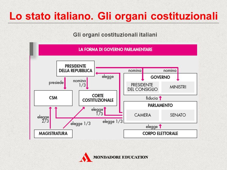Gli organi costituzionali italiani Lo stato italiano. Gli organi costituzionali