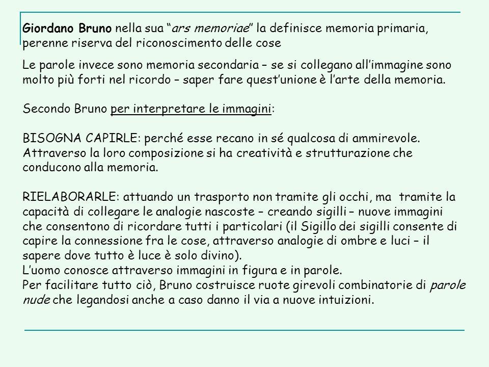 """Giordano Bruno nella sua """"ars memoriae"""" la definisce memoria primaria, perenne riserva del riconoscimento delle cose Le parole invece sono memoria sec"""